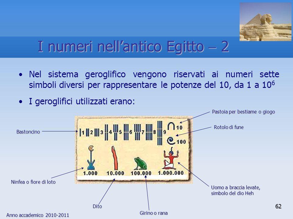 Anno accademico 2010-2011 62 Nel sistema geroglifico vengono riservati ai numeri sette simboli diversi per rappresentare le potenze del 10, da 1 a 10