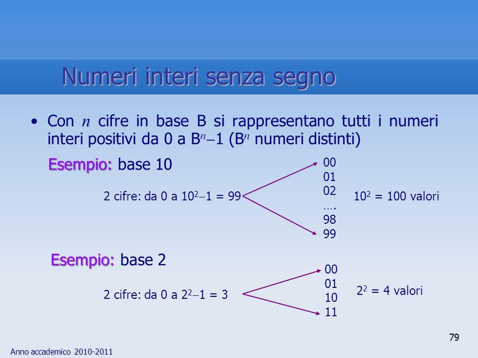 Anno accademico 2010-2011 79 Con n cifre in base B si rappresentano tutti i numeri interi positivi da 0 a B n 1 (B n numeri distinti) Esempio: Esempio