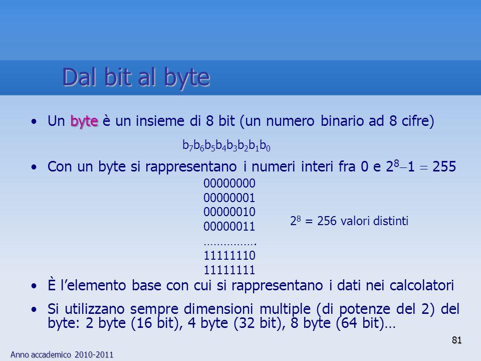 Anno accademico 2010-2011 81 byteUn byte è un insieme di 8 bit (un numero binario ad 8 cifre) Con un byte si rappresentano i numeri interi fra 0 e 2 8
