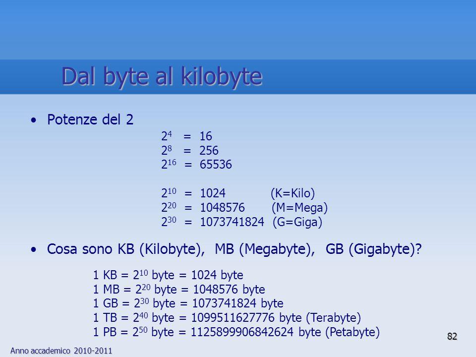 Anno accademico 2010-2011 82 Potenze del 2 Cosa sono KB (Kilobyte), MB (Megabyte), GB (Gigabyte)? 2 4 = 16 2 8 = 256 2 16 = 65536 2 10 = 1024 (K=Kilo)
