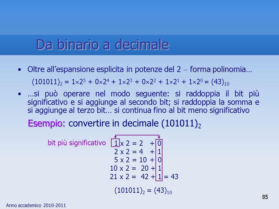Anno accademico 2010-2011 85 forma polinomiaOltre allespansione esplicita in potenze del 2 forma polinomia… …si può operare nel modo seguente: si radd