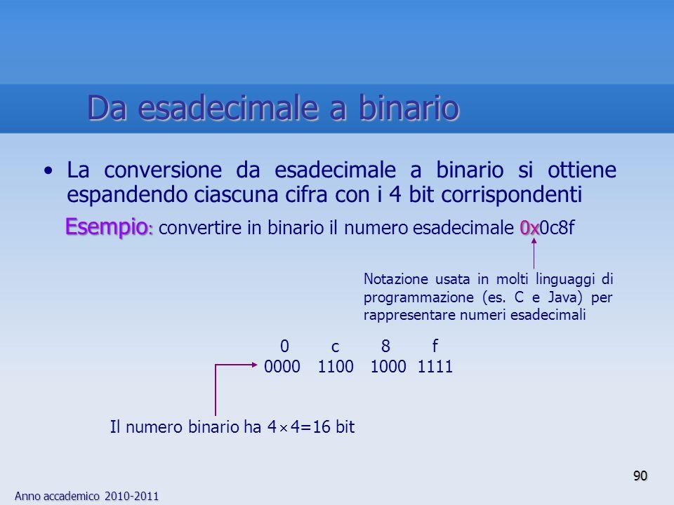 Anno accademico 2010-2011 90 La conversione da esadecimale a binario si ottiene espandendo ciascuna cifra con i 4 bit corrispondenti Esempio : 0x Esem