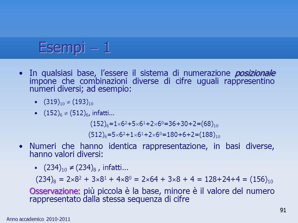 Anno accademico 2010-2011 91 posizionaleIn qualsiasi base, lessere il sistema di numerazione posizionale impone che combinazioni diverse di cifre ugua