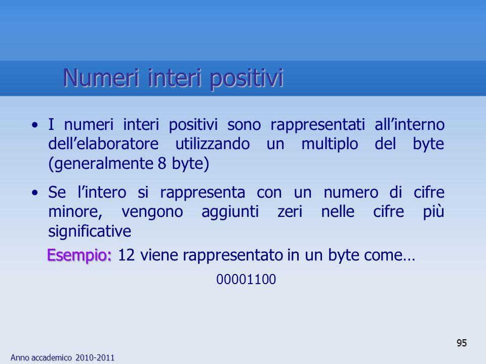 Anno accademico 2010-2011 95 I numeri interi positivi sono rappresentati allinterno dellelaboratore utilizzando un multiplo del byte (generalmente 8 b
