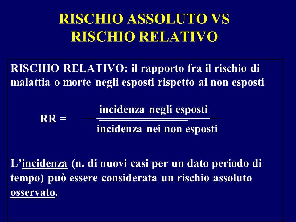 RISCHIO ASSOLUTO VS RISCHIO RELATIVO RISCHIO RELATIVO: il rapporto fra il rischio di malattia o morte negli esposti rispetto ai non esposti incidenza