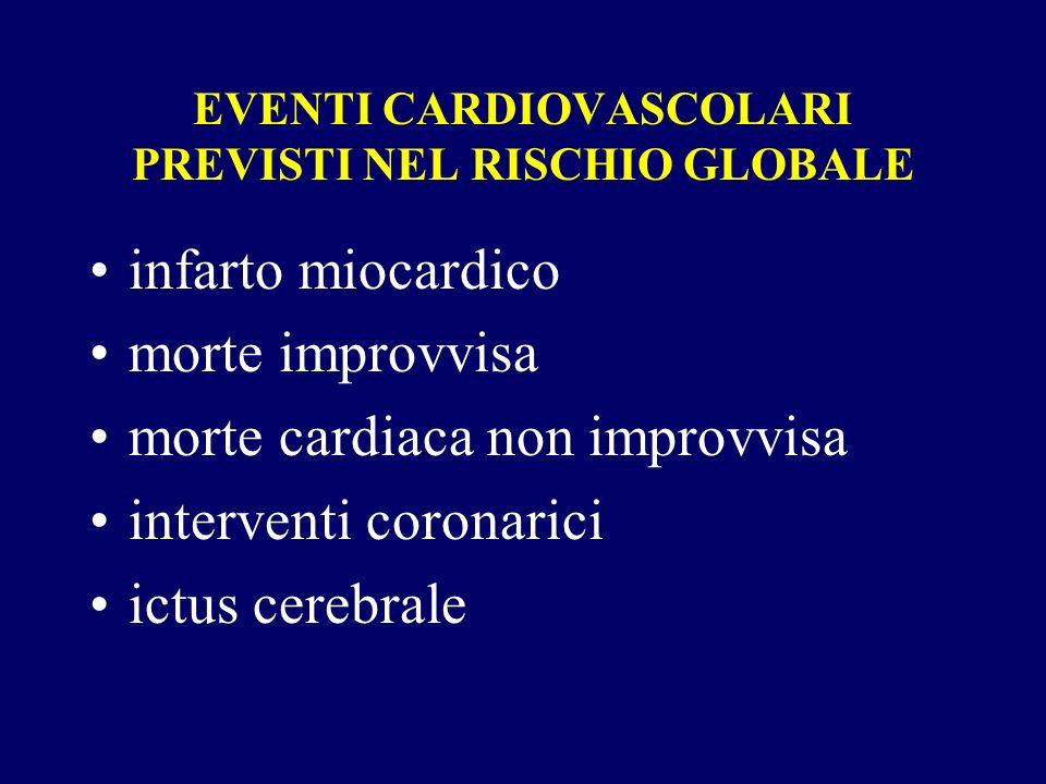 EVENTI CARDIOVASCOLARI PREVISTI NEL RISCHIO GLOBALE infarto miocardico morte improvvisa morte cardiaca non improvvisa interventi coronarici ictus cere