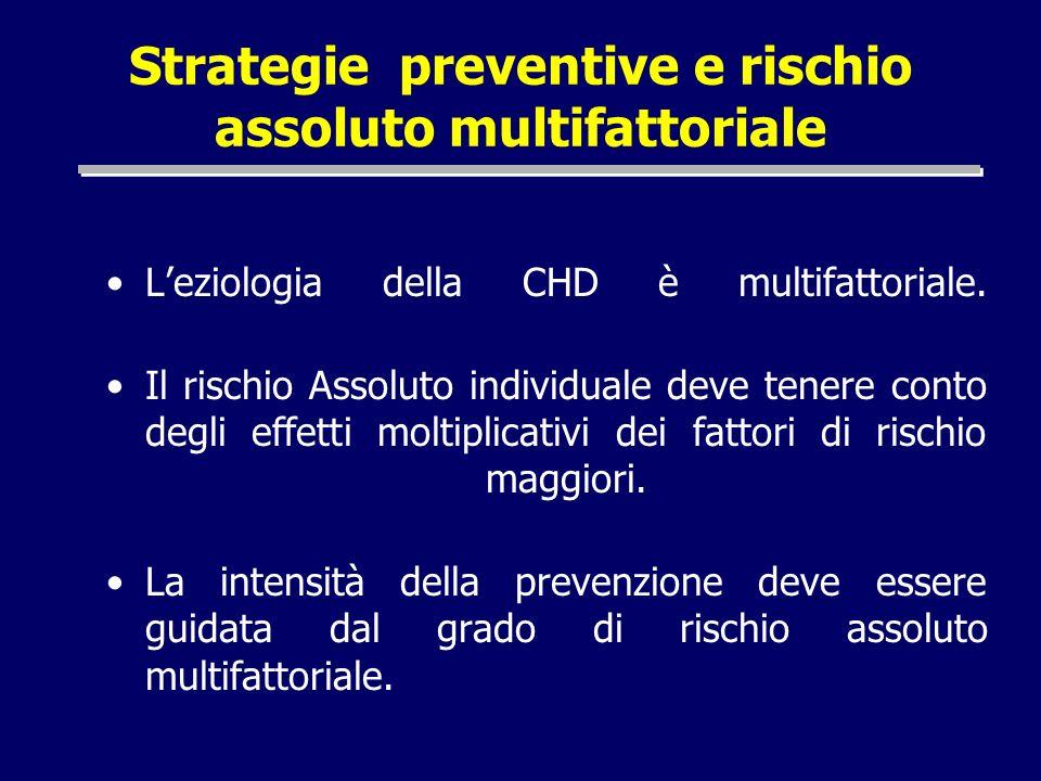 Strategie preventive e rischio assoluto multifattoriale Leziologia della CHD è multifattoriale. Il rischio Assoluto individuale deve tenere conto degl