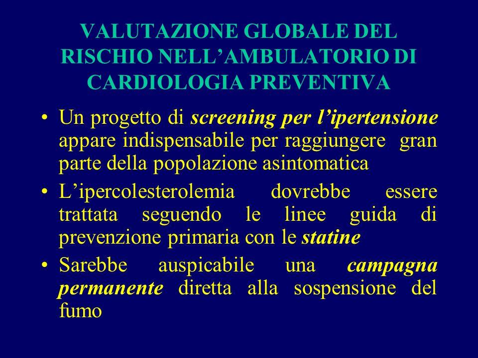 VALUTAZIONE GLOBALE DEL RISCHIO NELLAMBULATORIO DI CARDIOLOGIA PREVENTIVA Un progetto di screening per lipertensione appare indispensabile per raggiun