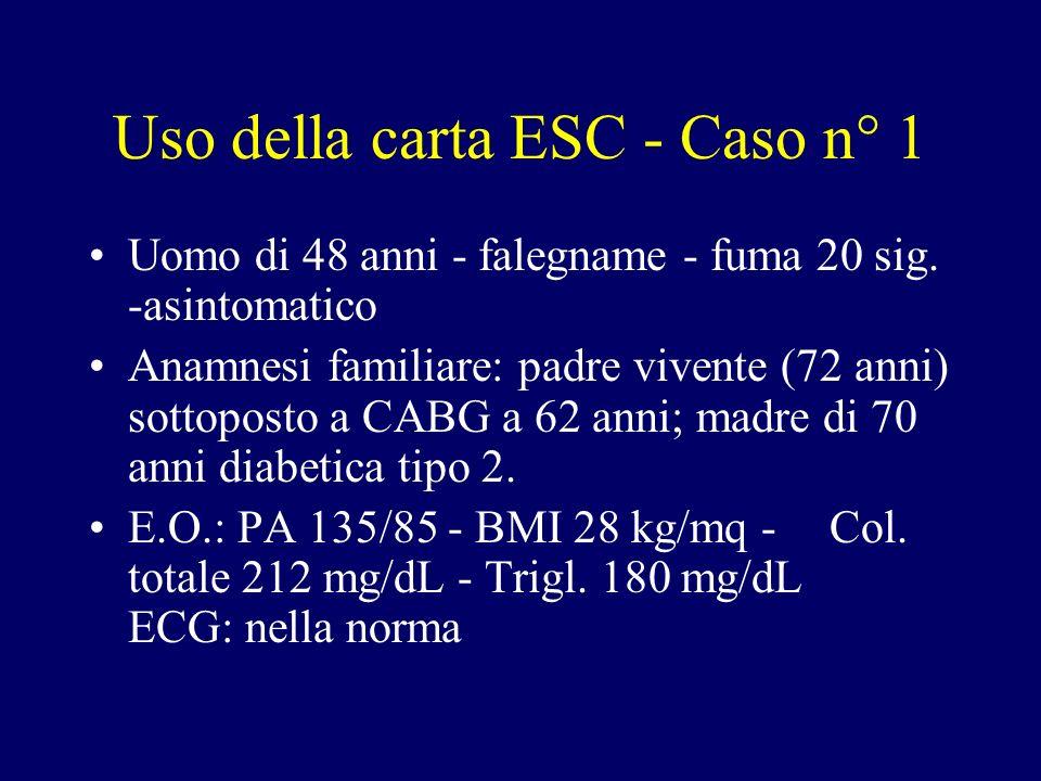 Uso della carta ESC - Caso n° 1 Uomo di 48 anni - falegname - fuma 20 sig. -asintomatico Anamnesi familiare: padre vivente (72 anni) sottoposto a CABG