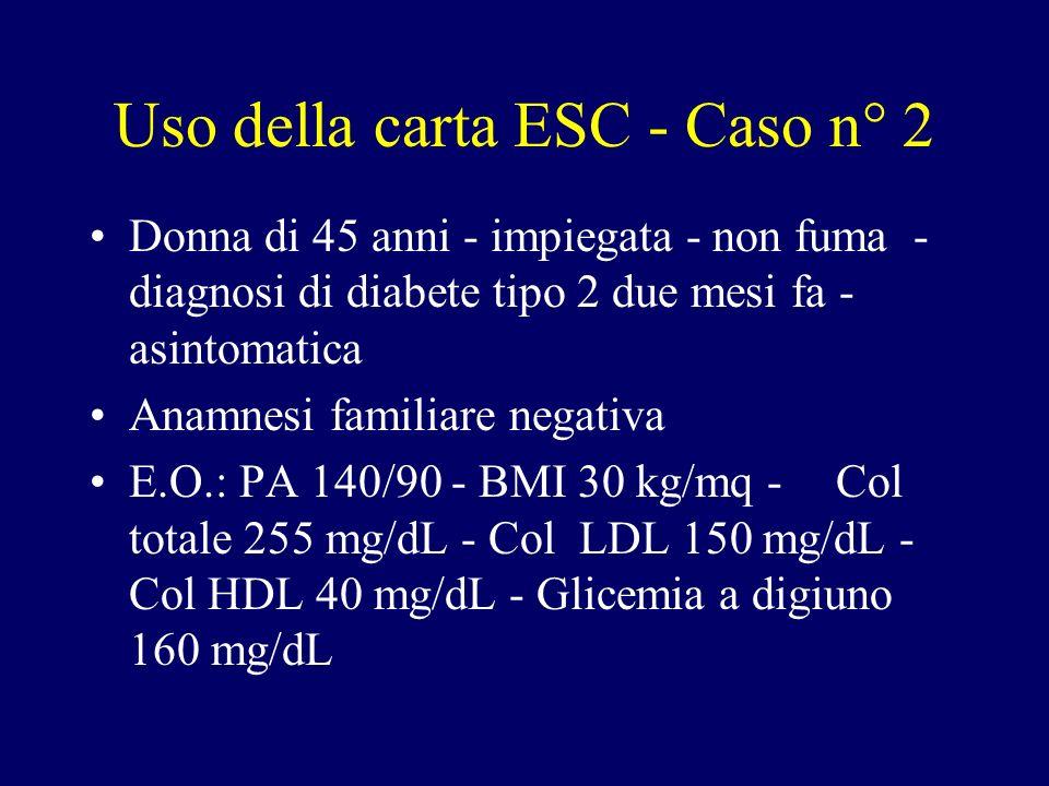 Uso della carta ESC - Caso n° 2 Donna di 45 anni - impiegata - non fuma - diagnosi di diabete tipo 2 due mesi fa - asintomatica Anamnesi familiare neg