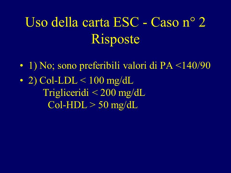 Uso della carta ESC - Caso n° 2 Risposte 1) No; sono preferibili valori di PA <140/90 2) Col-LDL 50 mg/dL