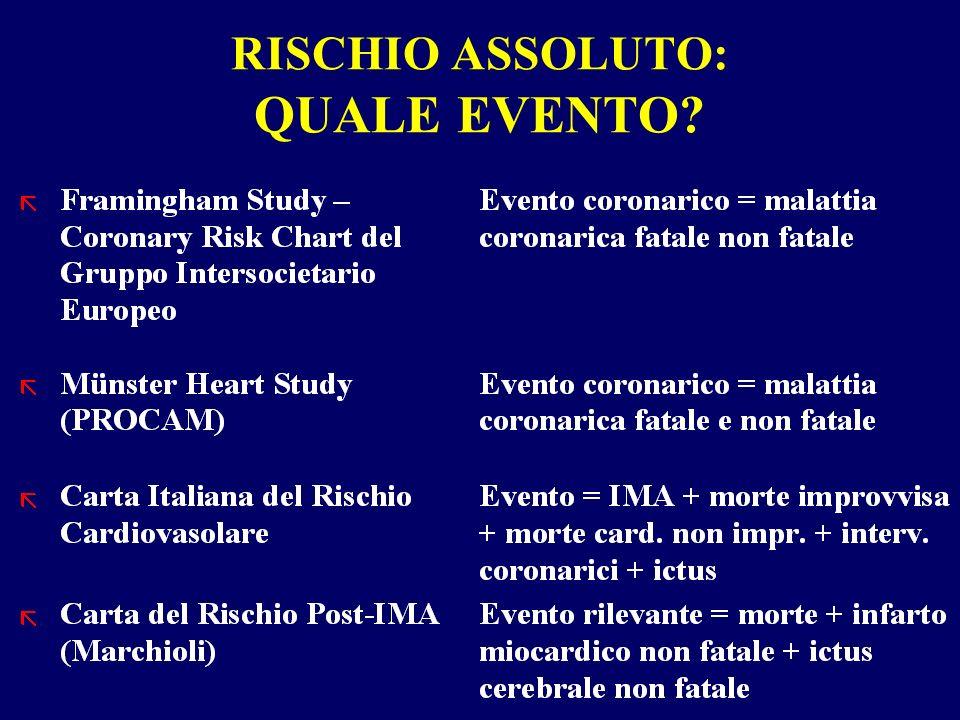 RISCHIO ASSOLUTO: QUALE EVENTO?