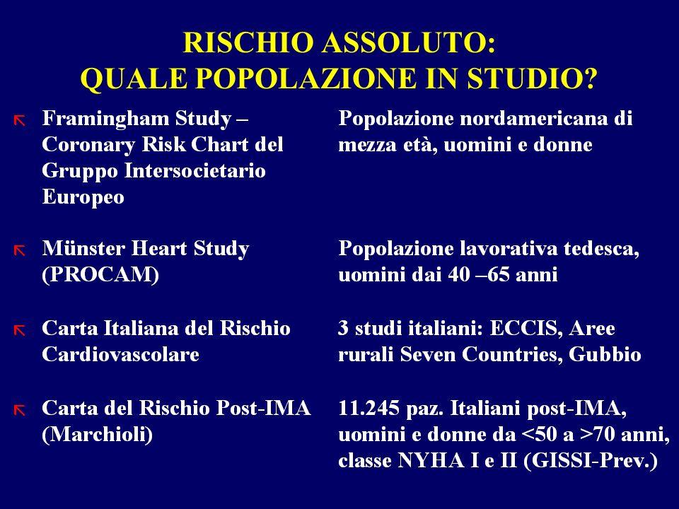 IMPATTO DI UNO O PIU FATTORI DI RISCHIO E DELLA PRESENZA DI CARDIOPATIA ISCHEMICA SUL RISCHIO ASSOLUTO - CARTA ESC SessoEtàColesterolo mg/dl (mmol) PAS mmHg FumoCardiopatia ischemica R A a 10anni Maschio50271 (7)120 _ _10% Maschio50232 (6)140+_20% Maschio50271 (7)120 _ +> 20% Maschio 50 232 (6)140++> 40%
