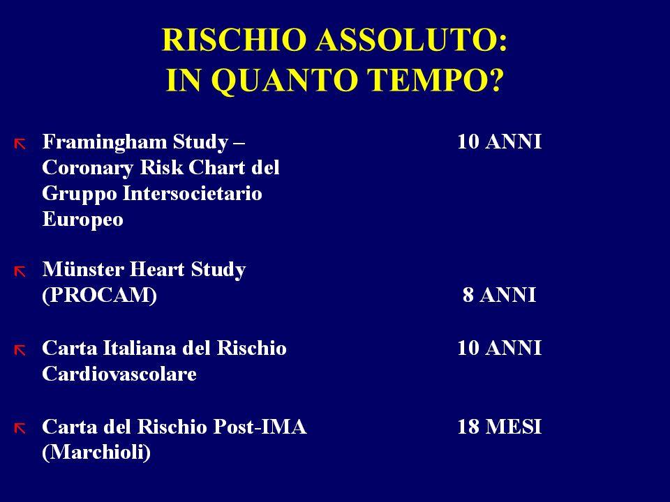 RISCHIO ASSOLUTO: IN QUANTO TEMPO?