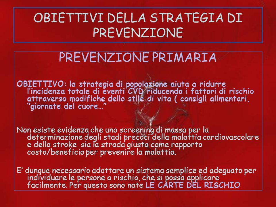 OBIETTIVI DELLA STRATEGIA DI PREVENZIONE PREVENZIONE PRIMARIA OBIETTIVO: la strategia di popolazione aiuta a ridurre lincidenza totale di eventi CVD r