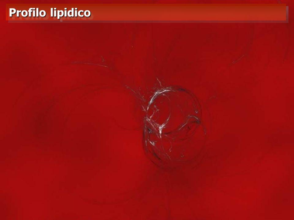 Profilo lipidico