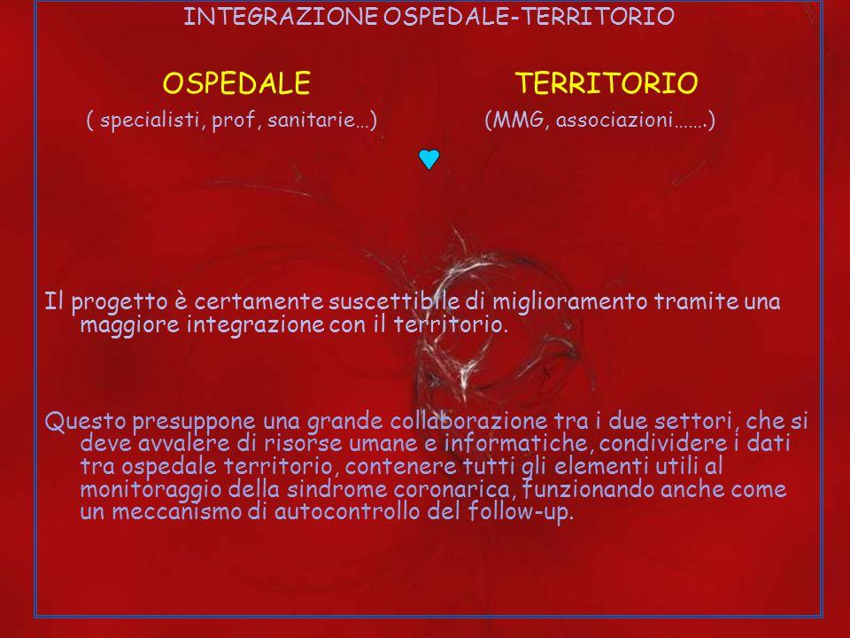 INTEGRAZIONE OSPEDALE-TERRITORIO OSPEDALE TERRITORIO ( specialisti, prof, sanitarie…) (MMG, associazioni…….) Il progetto è certamente suscettibile di
