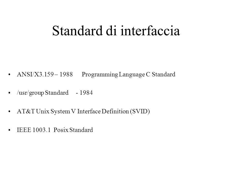 Standard di interfaccia ANSI/X3.159 – 1988 Programming Language C Standard /usr/group Standard - 1984 AT&T Unix System V Interface Definition (SVID) IEEE 1003.1 Posix Standard