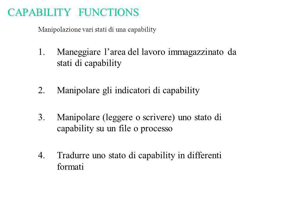 CAPABILITY FUNCTIONS Manipolazione vari stati di una capability 1.Maneggiare larea del lavoro immagazzinato da stati di capability 2.Manipolare gli indicatori di capability 3.Manipolare (leggere o scrivere) uno stato di capability su un file o processo 4.Tradurre uno stato di capability in differenti formati