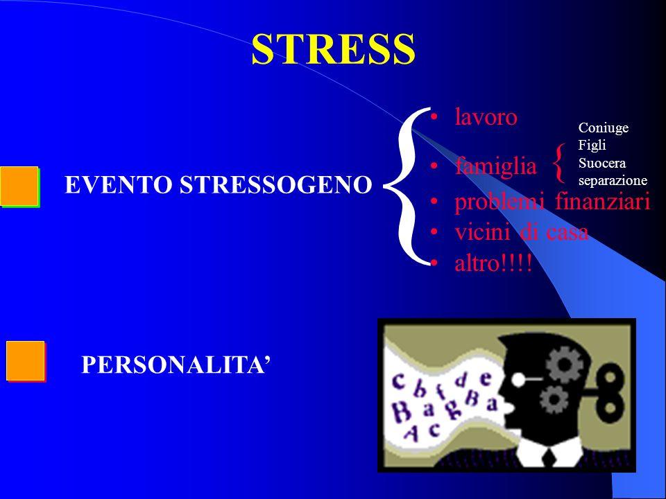 STRESS PERSONALITA EVENTO STRESSOGENO { lavoro famiglia { problemi finanziari vicini di casa altro!!!.