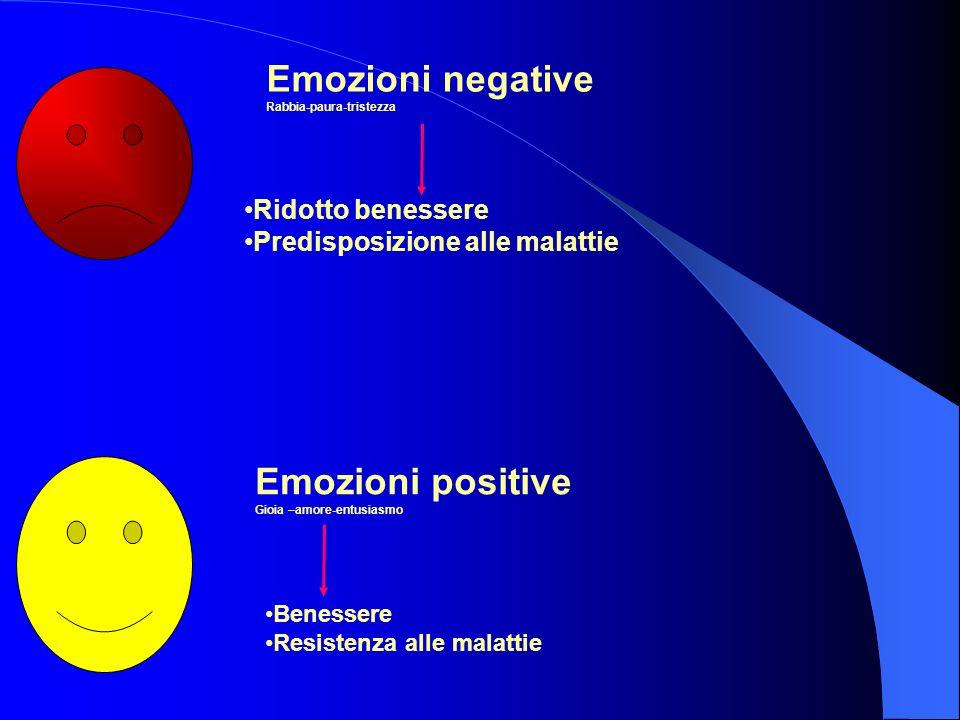 Emozioni positive Gioia –amore-entusiasmo Benessere Resistenza alle malattie Emozioni negative Rabbia-paura-tristezza Ridotto benessere Predisposizione alle malattie