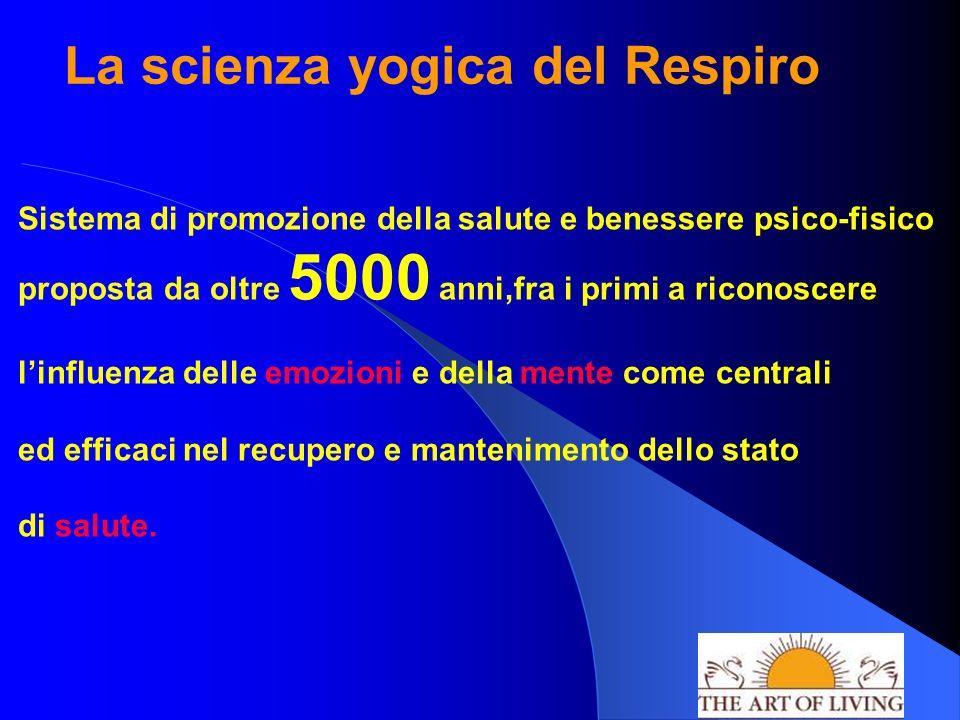 YOGA = unione corpo mente spirito-anima Yoga : scienza di vita olistica stile di vita stile di vita esiste da oltre 3000 anni esiste da oltre 3000 anni