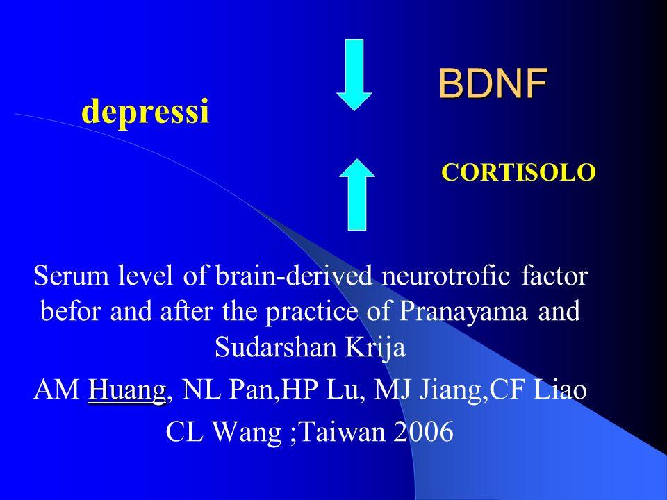 Serum level of brain-derived neurotrofic factor befor and after the practice of Pranayama and Sudarshan Krija Huang AM Huang, NL Pan,HP Lu, MJ Jiang,CF Liao CL Wang ;Taiwan 2006 BDNF depressi CORTISOLO