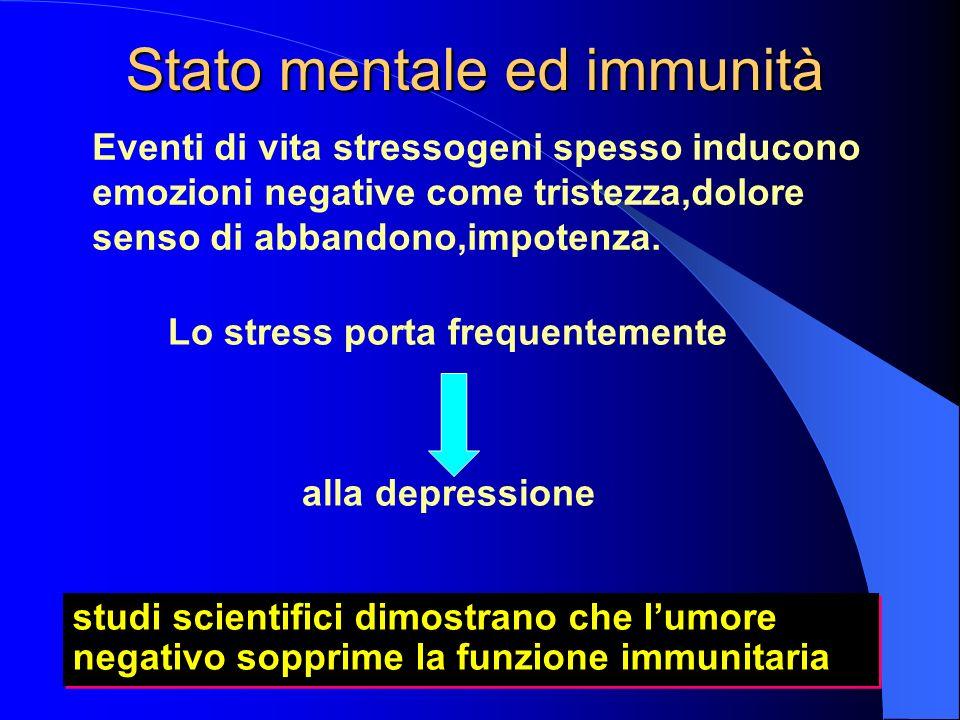 Stato mentale ed immunità Eventi di vita stressogeni spesso inducono emozioni negative come tristezza,dolore senso di abbandono,impotenza.
