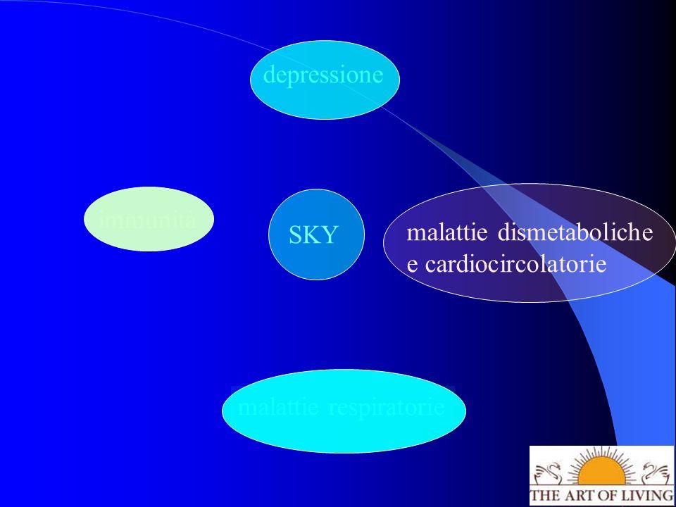 SKY depressione immunità malattie respiratorie malattie dismetaboliche e cardiocircolatorie