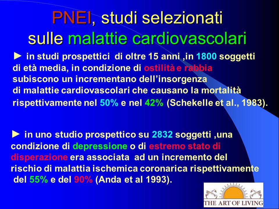 PNEI, studi selezionati sulle malattie cardiovascolari PNEI, studi selezionati sulle malattie cardiovascolari in studi prospettici di oltre 15 anni,in 1800 soggetti di età media, in condizione di ostilità e rabbia subiscono un incrementano dellinsorgenza di malattie cardiovascolari che causano la mortalità rispettivamente nel 50% e nel 42% (Schekelle et al., 1983).