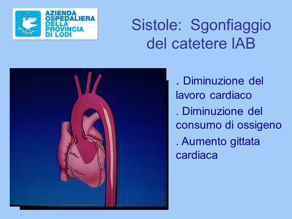 Sistole: Sgonfiaggio del catetere IAB. Diminuzione del lavoro cardiaco. Diminuzione del consumo di ossigeno. Aumento gittata cardiaca