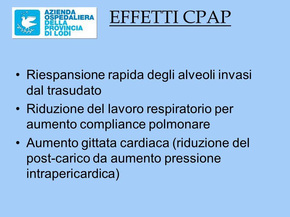 EFFETTI CPAP Riespansione rapida degli alveoli invasi dal trasudato Riduzione del lavoro respiratorio per aumento compliance polmonare Aumento gittata cardiaca (riduzione del post-carico da aumento pressione intrapericardica)