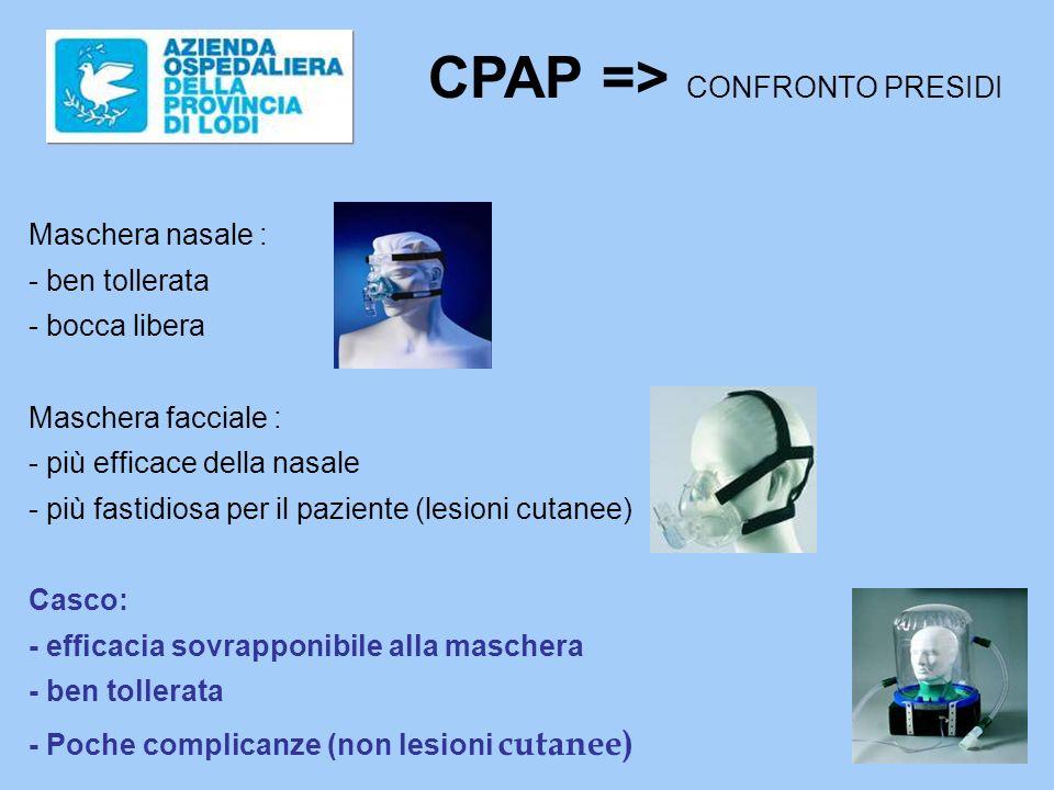 Maschera nasale : - ben tollerata - bocca libera Maschera facciale : - più efficace della nasale - più fastidiosa per il paziente (lesioni cutanee) Ca