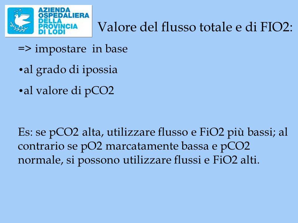 Valore del flusso totale e di FIO2: => impostare in base al grado di ipossia al valore di pCO2 Es: se pCO2 alta, utilizzare flusso e FiO2 più bassi; al contrario se pO2 marcatamente bassa e pCO2 normale, si possono utilizzare flussi e FiO2 alti.