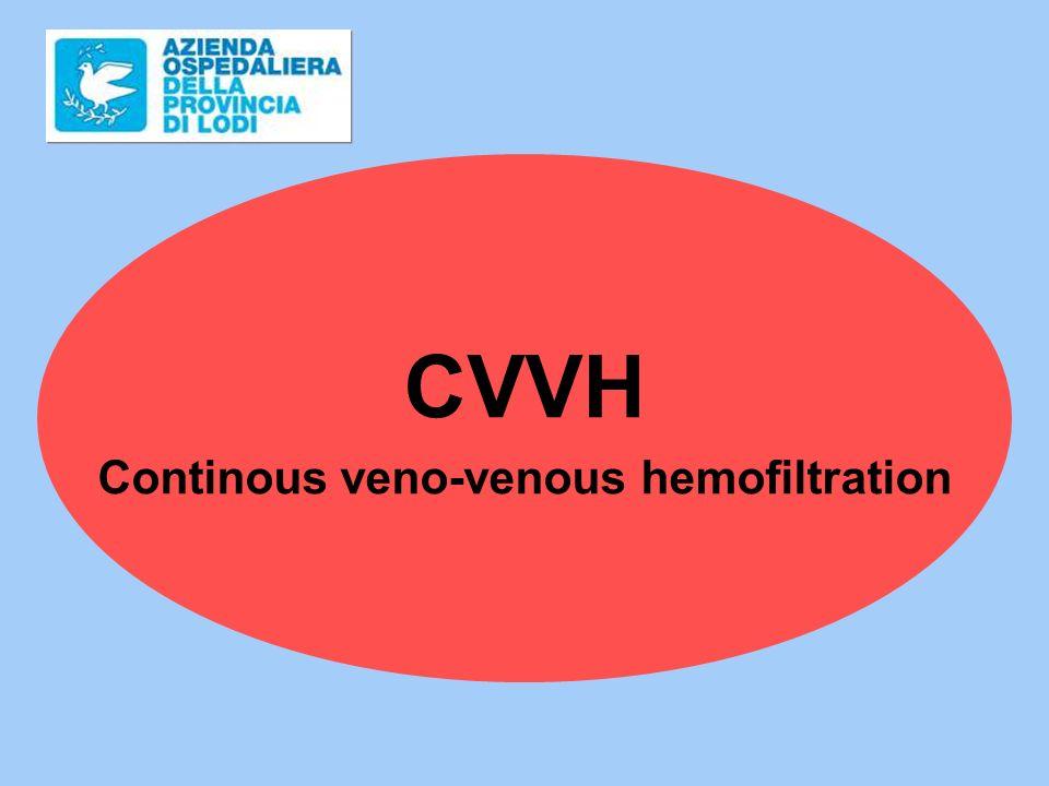 CVVH Continous veno-venous hemofiltration