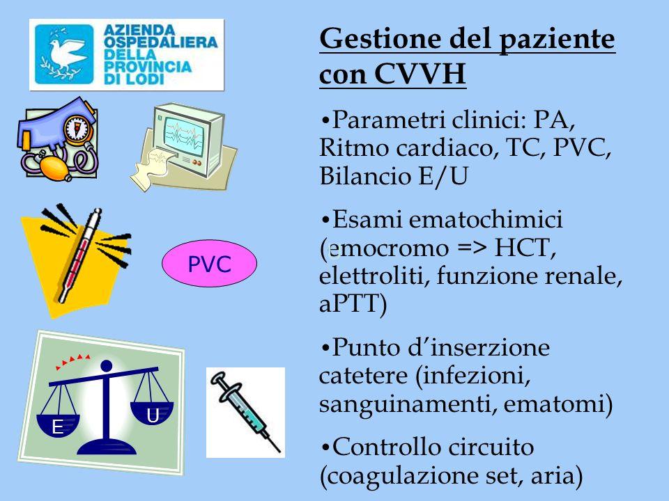 Gestione del paziente con CVVH Parametri clinici: PA, Ritmo cardiaco, TC, PVC, Bilancio E/U Esami ematochimici (emocromo => HCT, elettroliti, funzione renale, aPTT) Punto dinserzione catetere (infezioni, sanguinamenti, ematomi) Controllo circuito (coagulazione set, aria) PVC U E U