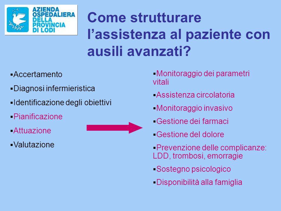 Come strutturare lassistenza al paziente con ausili avanzati.