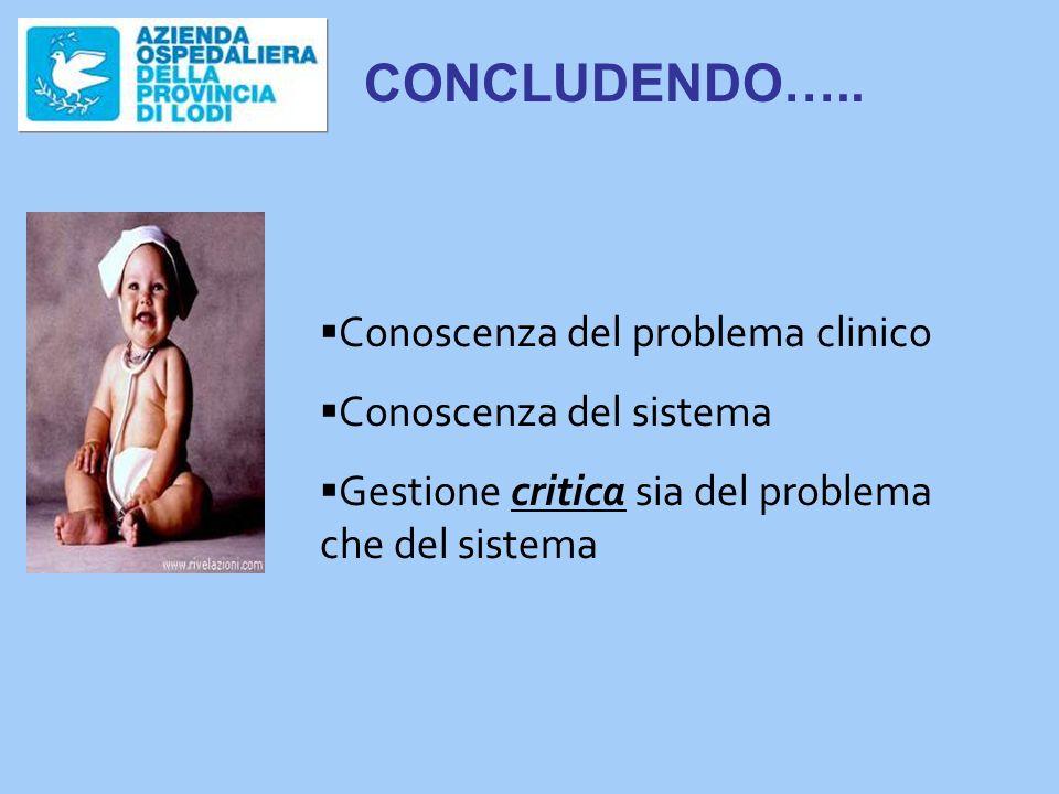 Conoscenza del problema clinico Conoscenza del sistema Gestione critica sia del problema che del sistema CONCLUDENDO…..