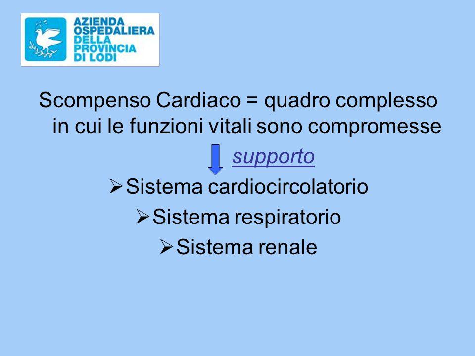 Scompenso Cardiaco = quadro complesso in cui le funzioni vitali sono compromesse supporto Sistema cardiocircolatorio Sistema respiratorio Sistema renale