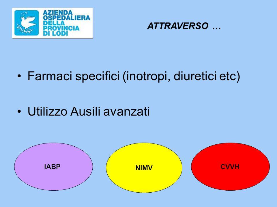 Farmaci specifici (inotropi, diuretici etc) Utilizzo Ausili avanzati ATTRAVERSO … IABP NIMV CVVH