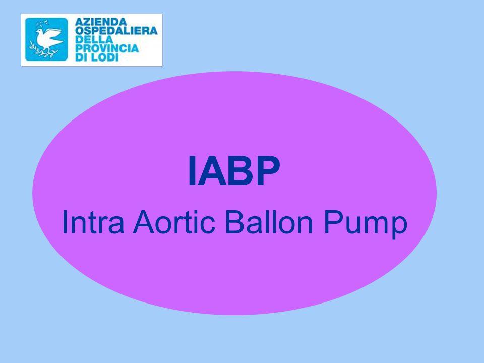 IABP Intra Aortic Ballon Pump