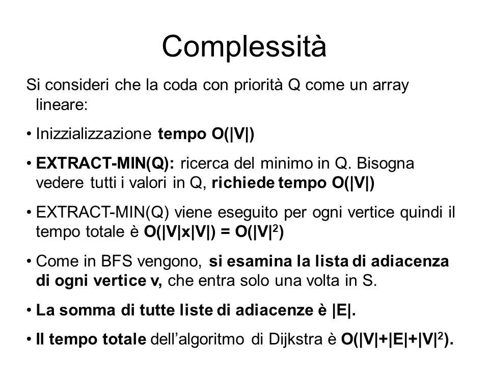 Complessità Si consideri che la coda con priorità Q come un array lineare: Inizzializzazione tempo O(|V|) EXTRACT-MIN(Q): ricerca del minimo in Q. Bis