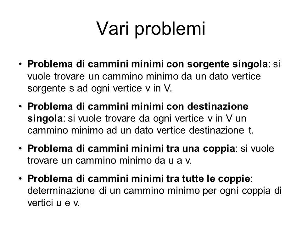 Vari problemi Problema di cammini minimi con sorgente singola: si vuole trovare un cammino minimo da un dato vertice sorgente s ad ogni vertice v in V