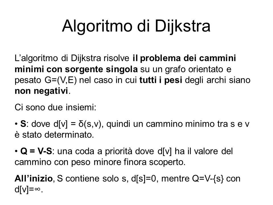 Algoritmo di Dijkstra Lalgoritmo di Dijkstra risolve il problema dei cammini minimi con sorgente singola su un grafo orientato e pesato G=(V,E) nel ca