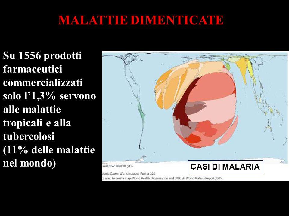 CASI DI MALARIA Su 1556 prodotti farmaceutici commercializzati solo l1,3% servono alle malattie tropicali e alla tubercolosi (11% delle malattie nel mondo) MALATTIE DIMENTICATE