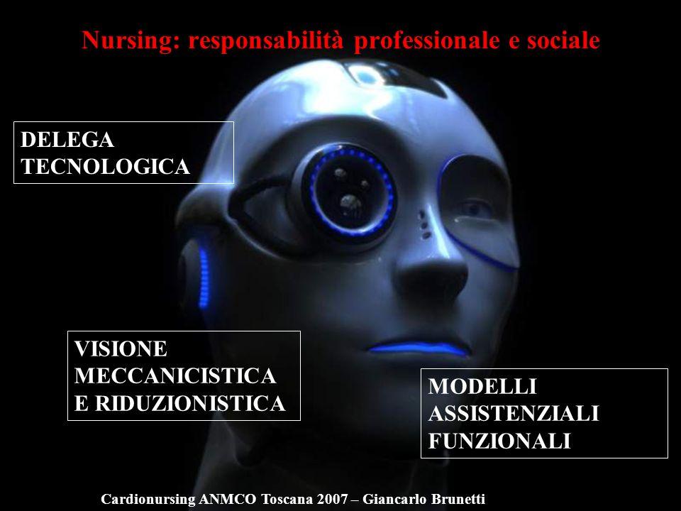 Cardionursing ANMCO Toscana 2007 – Giancarlo Brunetti Nursing: responsabilità professionale e sociale DELEGA TECNOLOGICA VISIONE MECCANICISTICA E RIDUZIONISTICA MODELLI ASSISTENZIALI FUNZIONALI