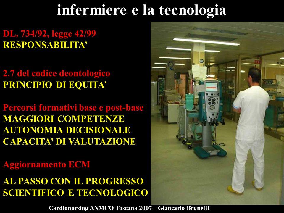 RUOLO DELLINFERMIERE infermiere e la tecnologia DL. 734/92, legge 42/99 RESPONSABILITA 2.7 del codice deontologico PRINCIPIO DI EQUITA Percorsi format