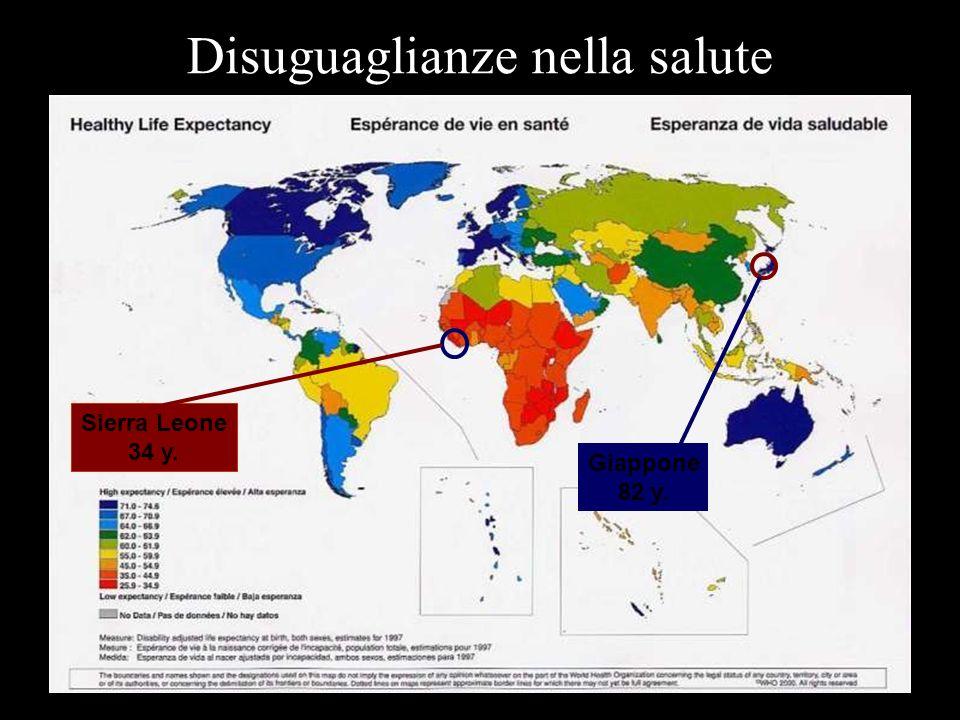 Disuguaglianze nella salute Sierra Leone 34 y. Giappone 82 y.