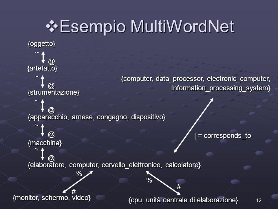 12 Esempio MultiWordNet Esempio MultiWordNet {elaboratore, computer, cervello_elettronico, calcolatore} {monitor, schermo, video} {cpu, unità centrale