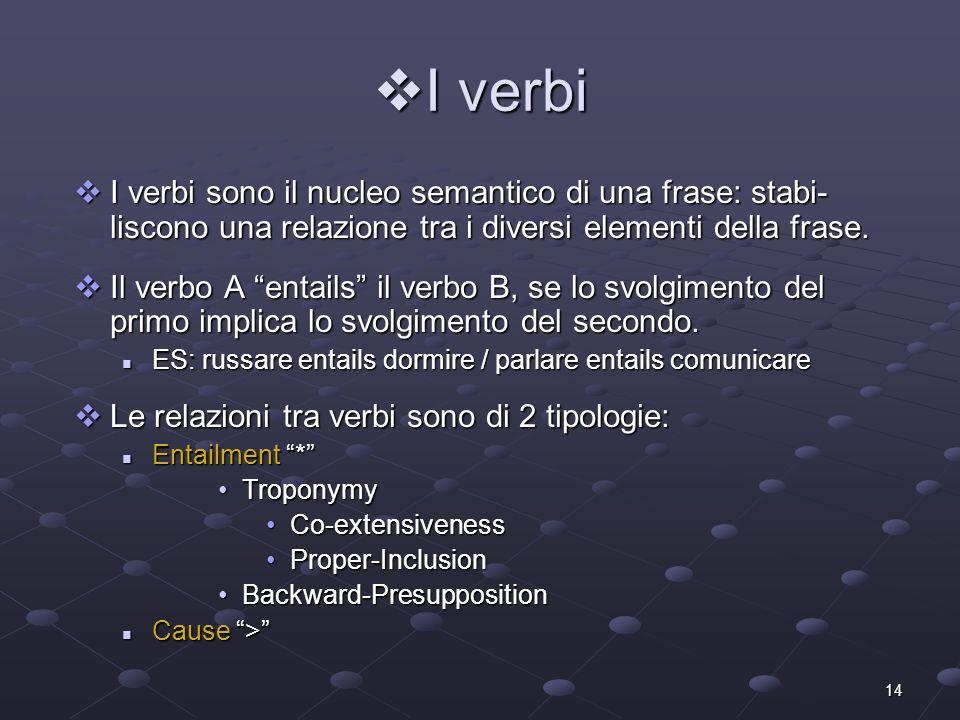 14 I verbi I verbi I verbi sono il nucleo semantico di una frase: stabi- liscono una relazione tra i diversi elementi della frase. I verbi sono il nuc